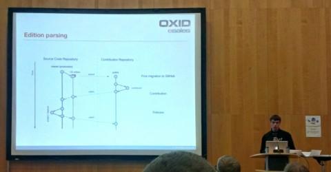 Technischer Vortrag: Codeverwaltung auf Github
